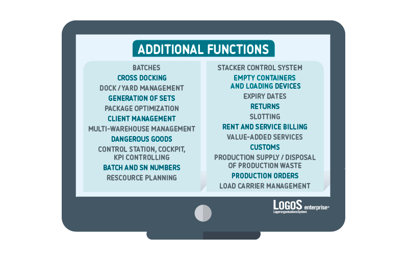 LogoS Additional Functions